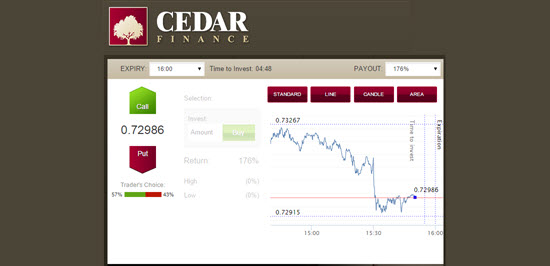 Is cedar finance binary options legit